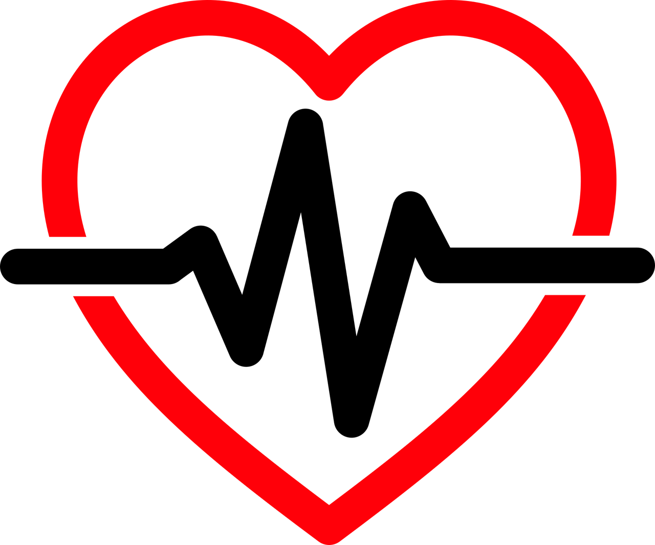 Perché è importante saper usare un defibrillatore